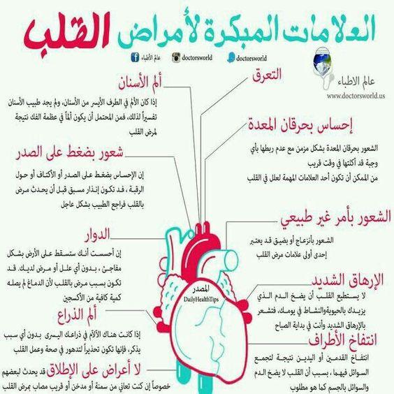 Pin By يحيى تركو On طب1وحب مقلب القلوب Health Advice Health And Nutrition Medical Information