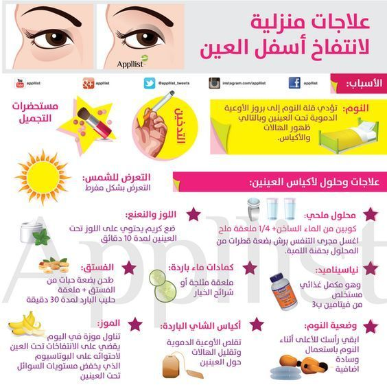 Pin By Noor Noor On Book Qoutes Beauty Skin Care Routine Beauty Care Body Skin Care