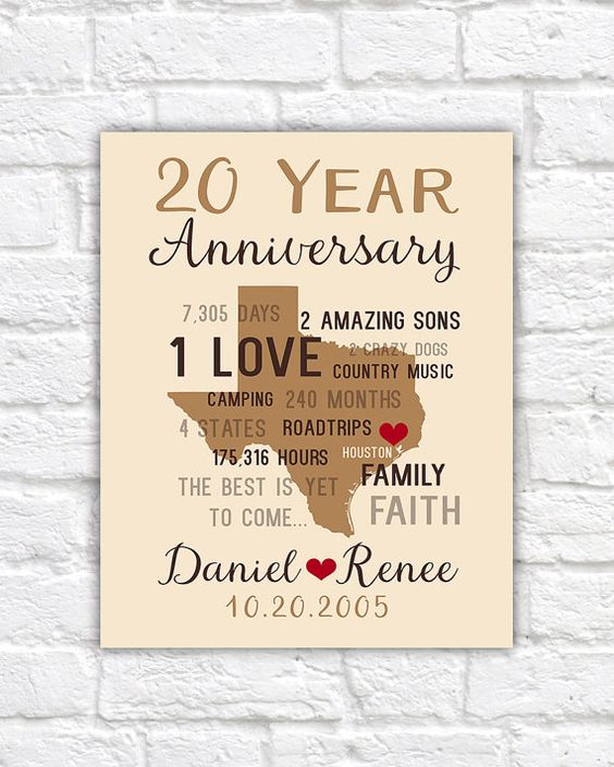 20th Wedding Anniversary Gift Ideas For Husband : Gifts for Men, 20th Anniversary Gift for Him or Her, Husband ...
