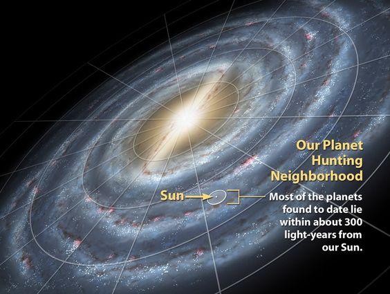 Milky Way Galaxy conclusion?