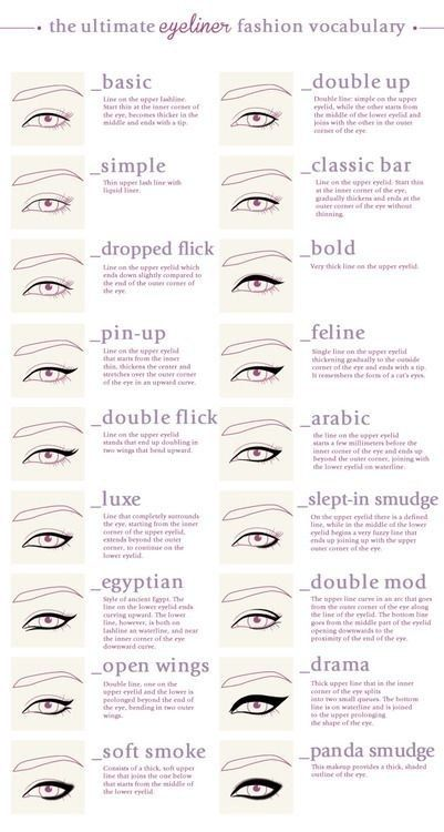 Every kind of eyeliner you could possibly do. | 28 Makeup Charts That'll Make Your Life So Much Easier