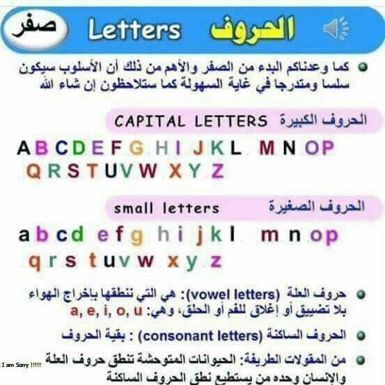 Pin By Nadih Koko On Zero2best1 Small Letters English Language Learning Learn English