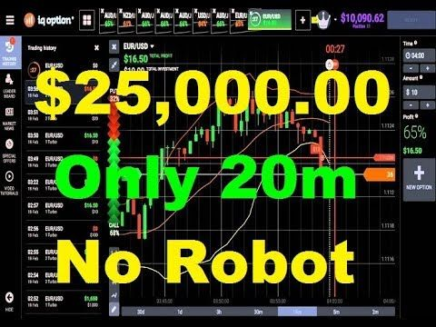 Iq Option Strategy This Strategy Is 99 Profitable For Real