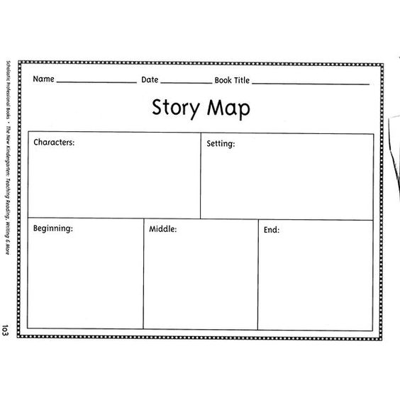 free printable story map templates