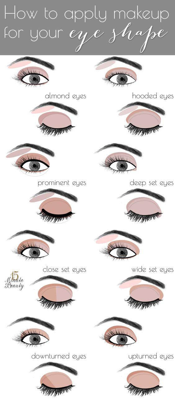 .maquillaje para cada tipo de ojo