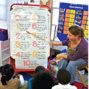 Poetry Friday: A math poem « Debbie Diller