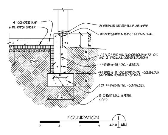 Foundation footing detail drawings google search house for Foundation blueprints