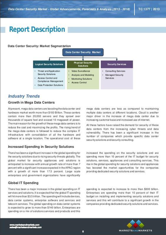 data center market segmentation - Google Search