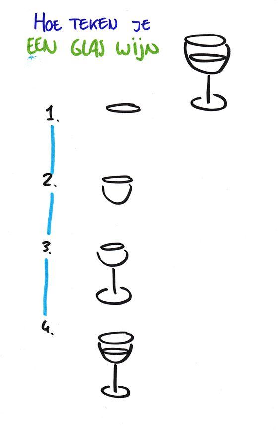 Hoe teken je... een glas wijn? www.debetekenaar.nl/cursus