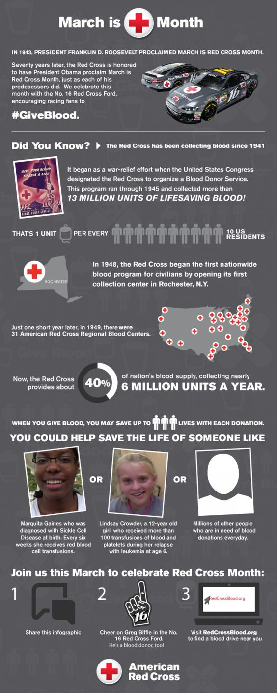 March: American Red Cross Month Go and donate blood to help save lives!