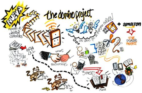 The Domino Project sketched by Seth Godin