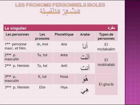 Cours De Conjugaison Arabe N 1 L Accompli Youtube Arabe Conjugaison Pronom Personnel
