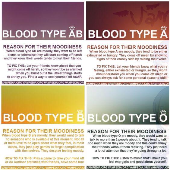 Blood type personalities