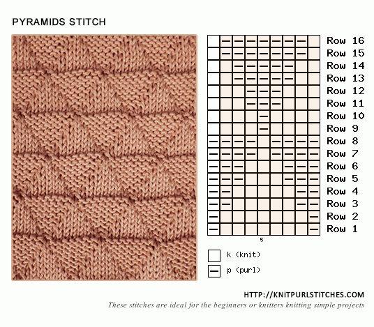 Pyramid knitting pattern - Knit and Purl stitches