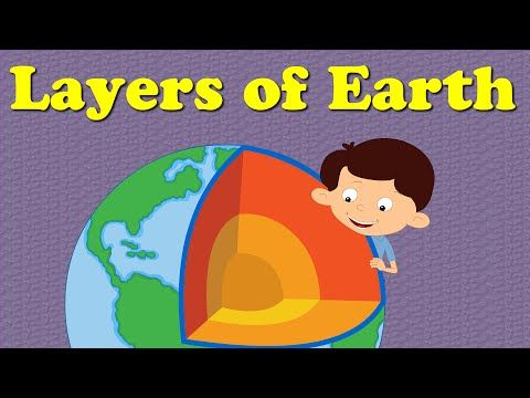 Layers of the Earth for Kids - YouTube