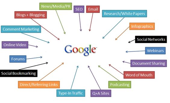 link building strategy 2020 seo latest techniques - Creative thinks media