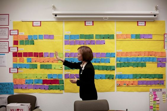 "Principal Tricia McManus stands in front of a reading ""data wall"" she created in a Just Elementary school conference room to track every student's performance on various FCAT tests. The system is color coded by classrooms and grouped into levels. Each Post-it represents a student's performance on different practice tests."