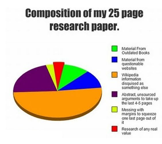 I have to do a 25 pg. research paper?....?