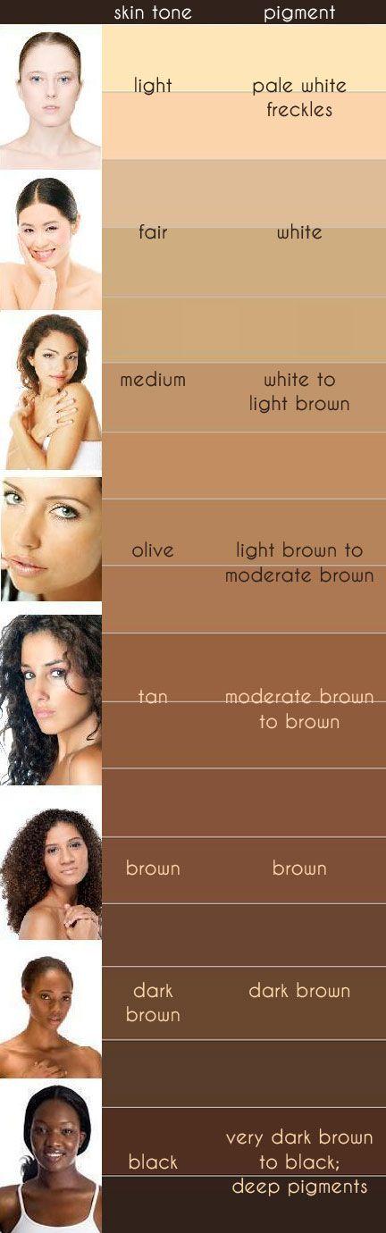 Matching foundation to skin tone