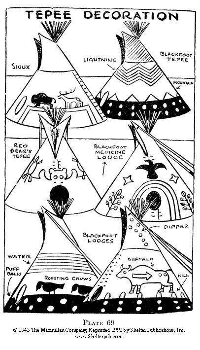 symbols tipi décorations amérique du nord