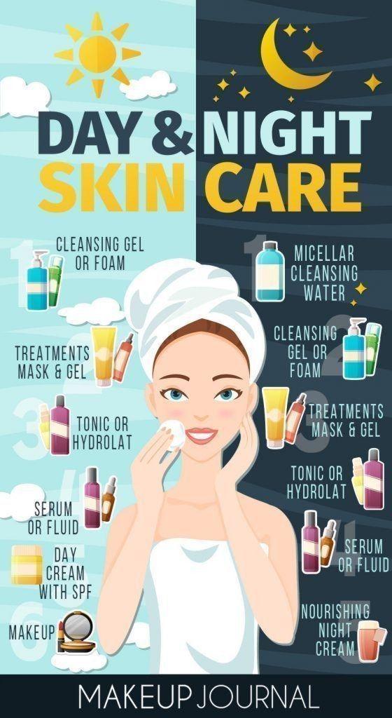 Tipps Zur Hautpflege Mochten Sie Die Am Besten Geeigneten Bewahrten Pflegemethoden Fur Die Haut Hautpflege Face Skin Care Beauty Skin Care Routine Skin Care Routine Steps