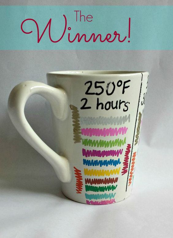 Someone tested different baking temperatures and times for sharpie mugs. 250° for 2 hours did the best.