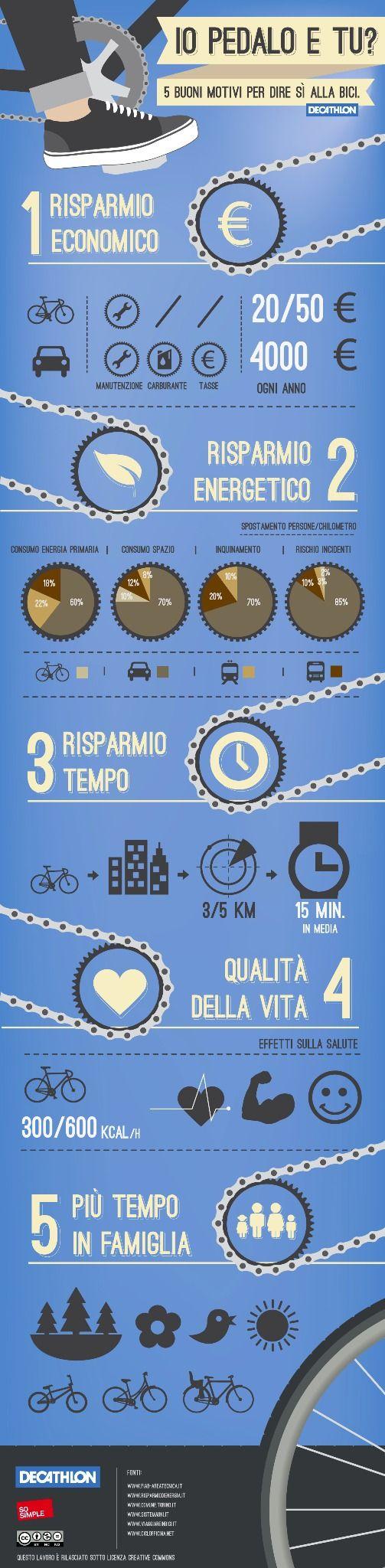 5 buoni motivi per scegliere la bici