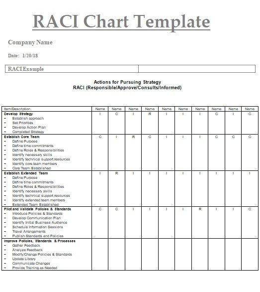 Raci Chart Templates 4 Free Printable Word Excel Pdf Chart