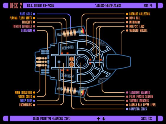 USS Defiant Deck Plan Schematics ussdefiant startrek