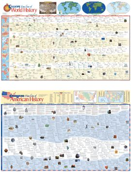 Printable World History Timeline - Bing Images...wish list ...