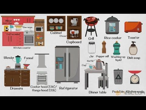 Kitchen Appliances Learn Names Of Parts Of The Kitchen And