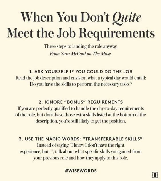 When You Don T Quite Meet The Job Requirements Job Search Tips Job Interview Questions Job Interview Tips Job Interview Advice
