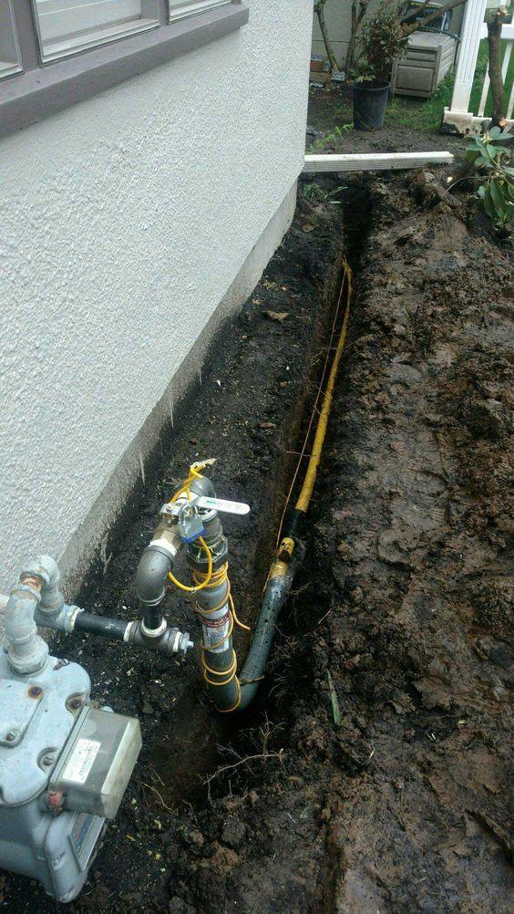Pin On Underground Gas Line