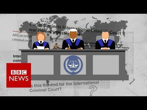 Pin On International Law