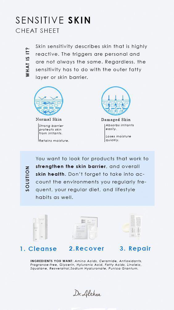 hpv sensitive skin