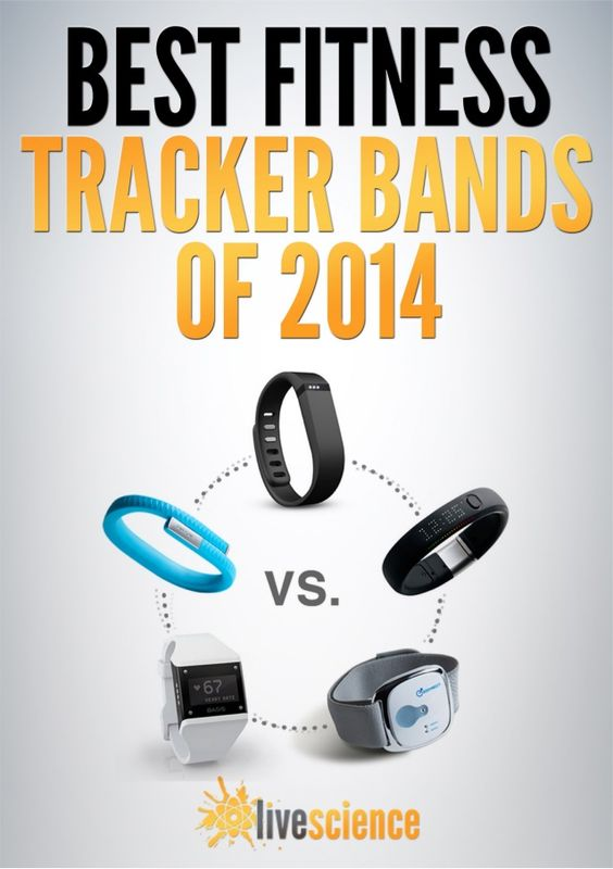 Wearable tech for fitness