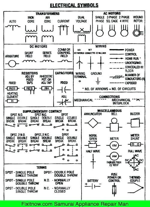 Wiring Diagram Symbols Automotive, http://bookingritzcarlton.info/wiring- diagram-sym… | Electrical symbols, Electrical circuit diagram, Electrical schematic  symbols | Hvac Wiring Diagrams Symbols Pdf |  | Pinterest