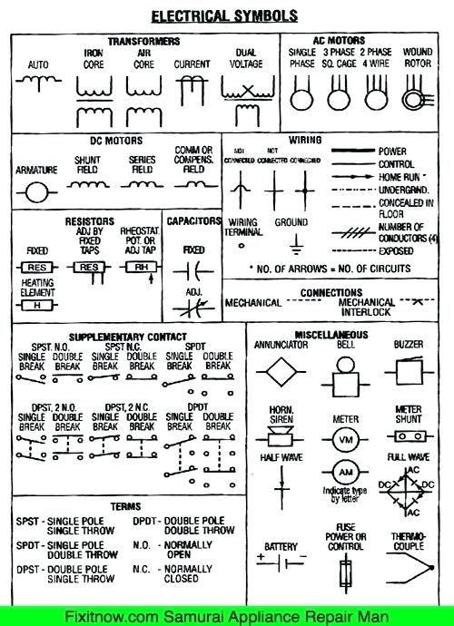 Wiring Diagram Symbols Automotive Bookingritzcarlton Info Electrical Symbols Electrical Circuit Diagram Electrical Schematic Symbols