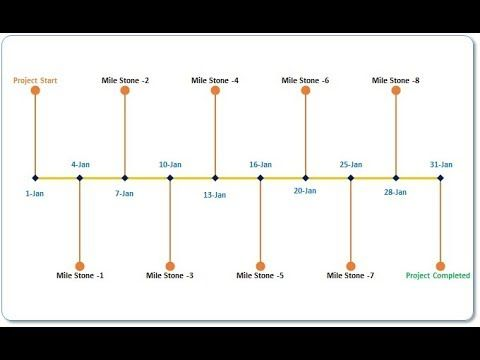 Project Timeline Milestone Chart In Excel Youtube Milestone