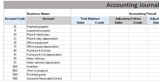 16++ Cant get my accounting worksheet to balance Top