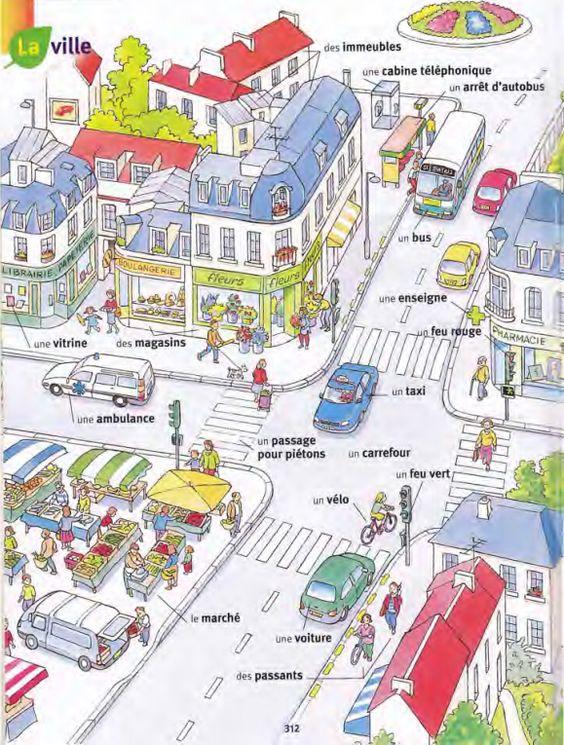 W mieście - słownictwo 15 - Francuski przy kawie