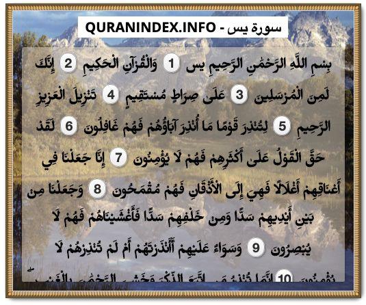 76 Surah Al Insaan سورة الانسان Quran Index Search Quran Quran Verses Verses
