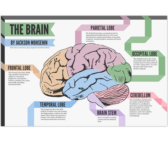 Increase mental toughness