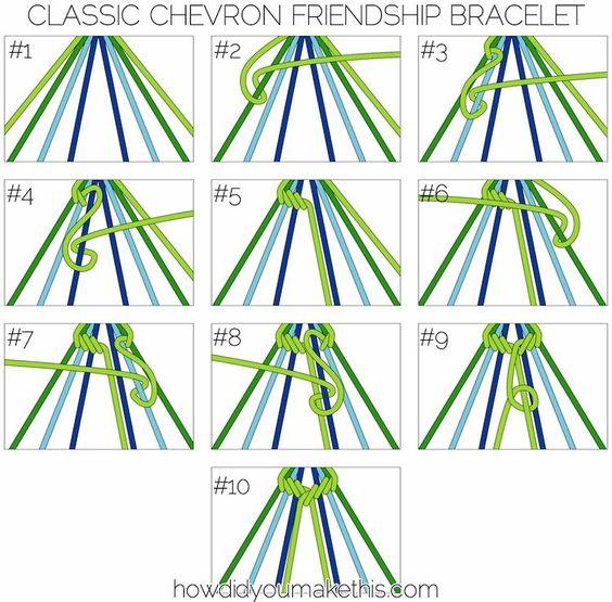 Technique - Classic Chevron FriendshipBracelet - Luxe DIY - How Did You Make This?