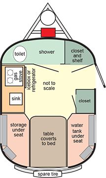 floor plan 13 ft Deluxe Scamp Trailer This is the one I want!!