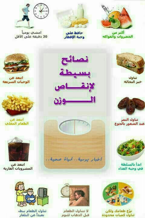 Weight Welcome To Ramadan 2019 Health Facts Food Health Diet Health