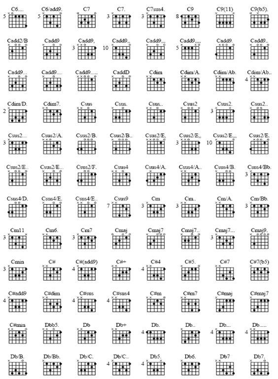 Mandolin 5 string mandolin chords : Mandolin : 5 string mandolin chords 5 String Mandolin Chords and 5 ...
