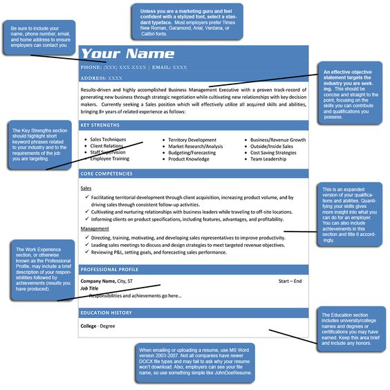 how to structure a resume great infromation on current
