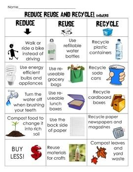 Earth Day Sort: Reduce, Reuse and Recycle Matching Cut and ...