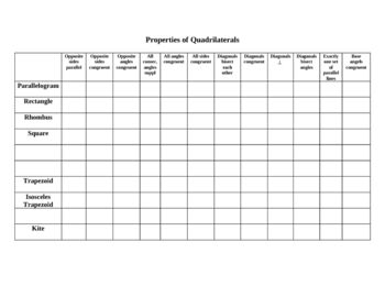 The learner will use this chart to organize quadrilaterals ...